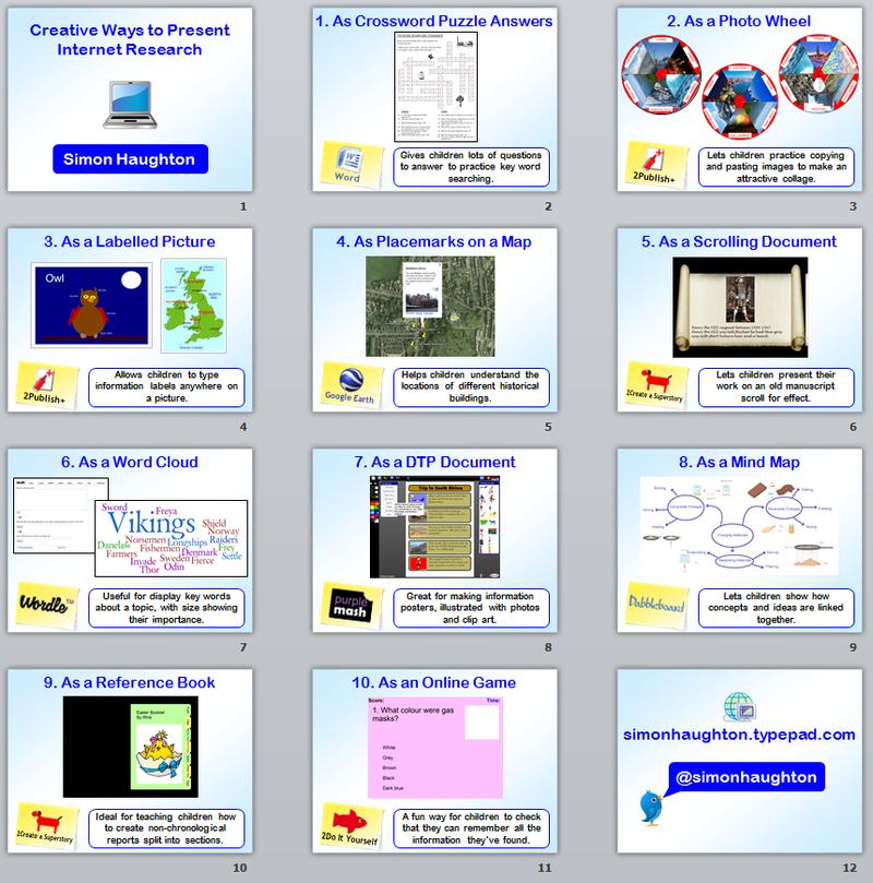 Creative ways internet research