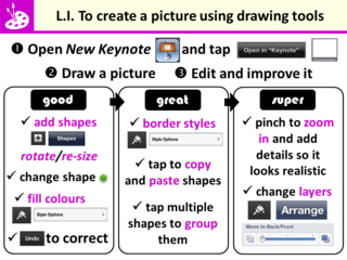 LI for Drawing Tools work