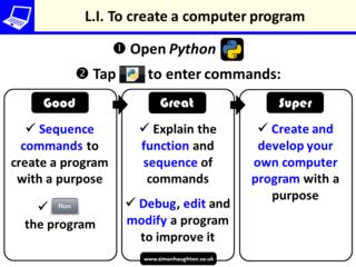 LI for Python